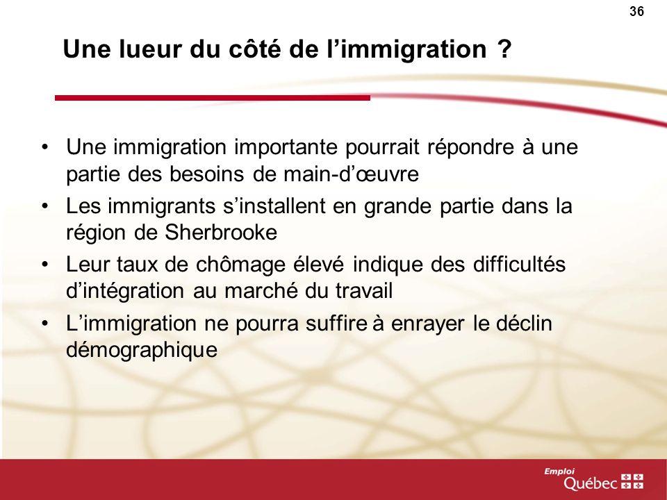 Une lueur du côté de l'immigration