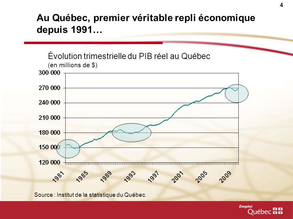 Au Québec, premier véritable repli économique depuis 1991…