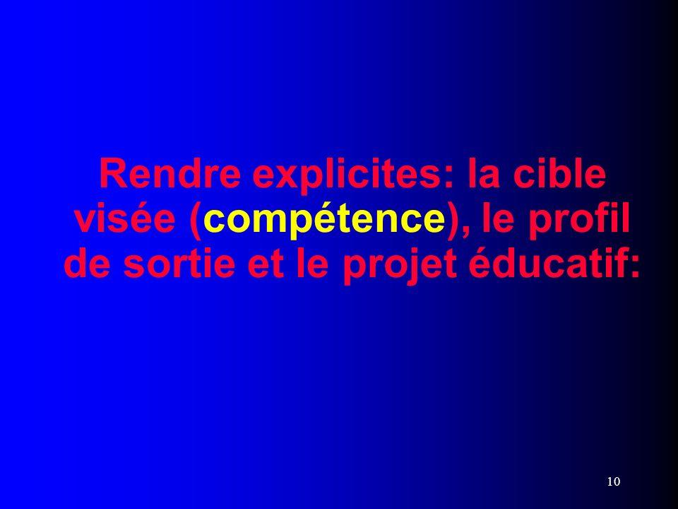 Rendre explicites: la cible visée (compétence), le profil de sortie et le projet éducatif: