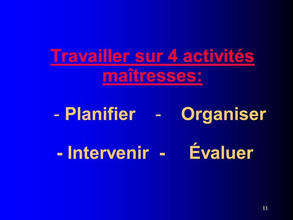 Travailler sur 4 activités maîtresses: - Planifier -