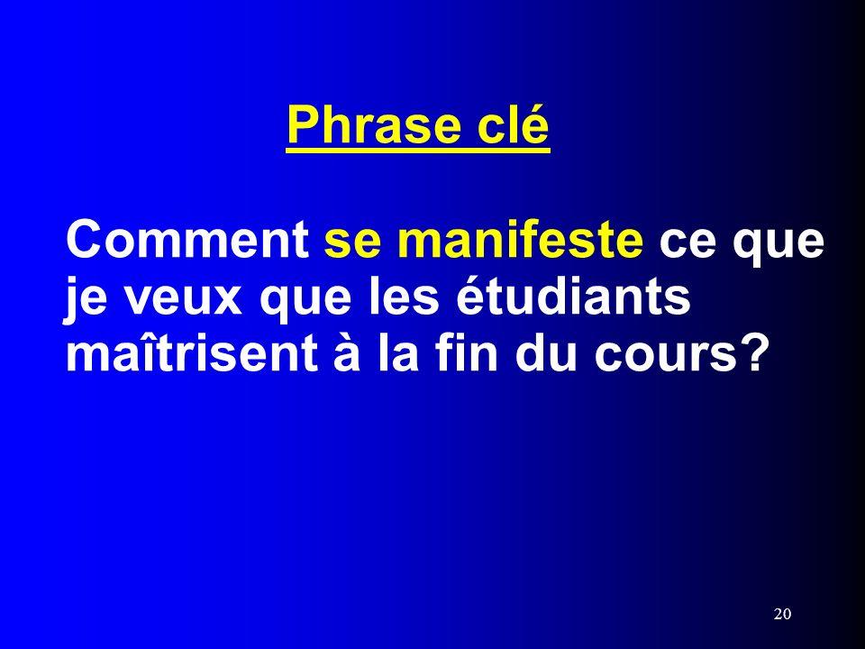 Phrase clé Comment se manifeste ce que je veux que les étudiants maîtrisent à la fin du cours