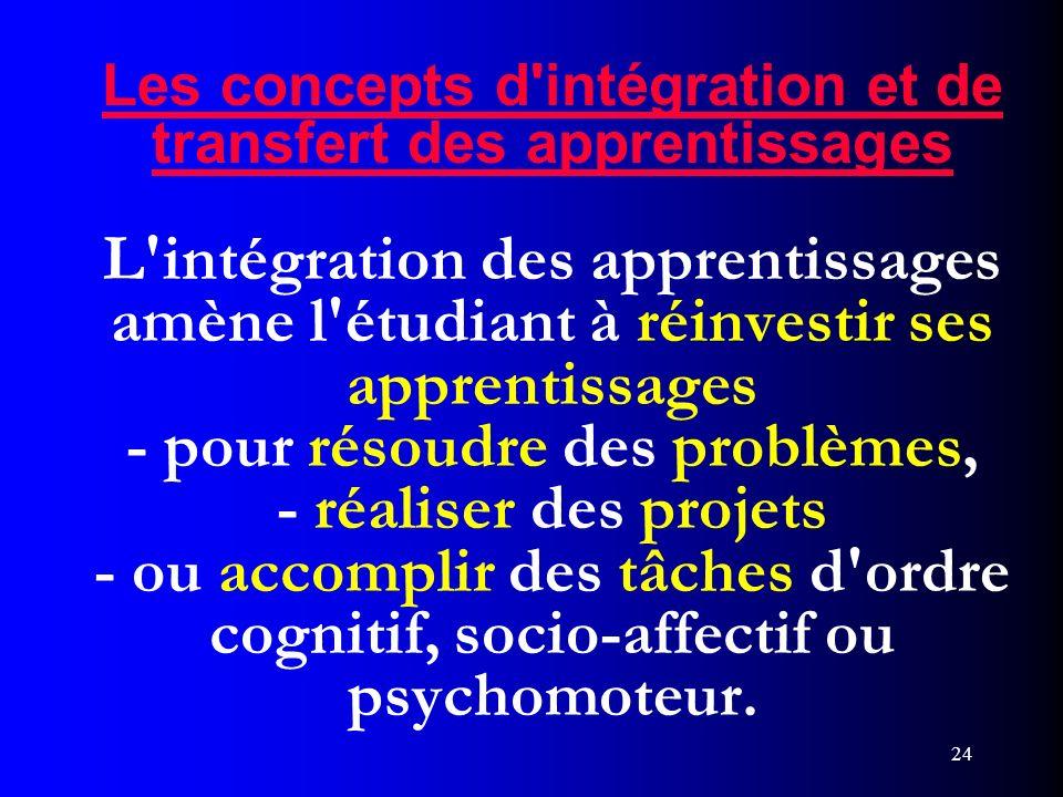 Les concepts d intégration et de transfert des apprentissages L intégration des apprentissages amène l étudiant à réinvestir ses apprentissages - pour résoudre des problèmes, - réaliser des projets - ou accomplir des tâches d ordre cognitif, socio-affectif ou psychomoteur.