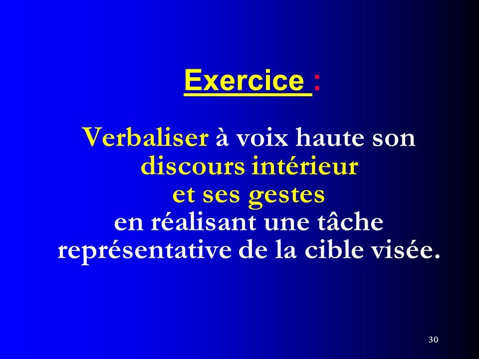 Exercice : Verbaliser à voix haute son discours intérieur et ses gestes en réalisant une tâche représentative de la cible visée.
