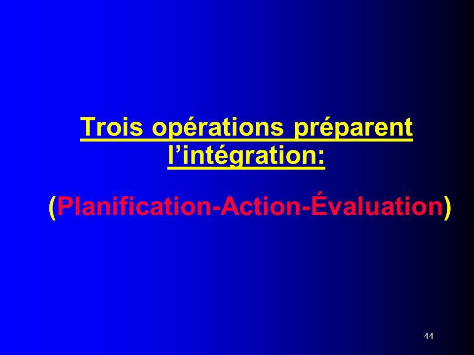 Trois opérations préparent l'intégration: (Planification-Action-Évaluation)