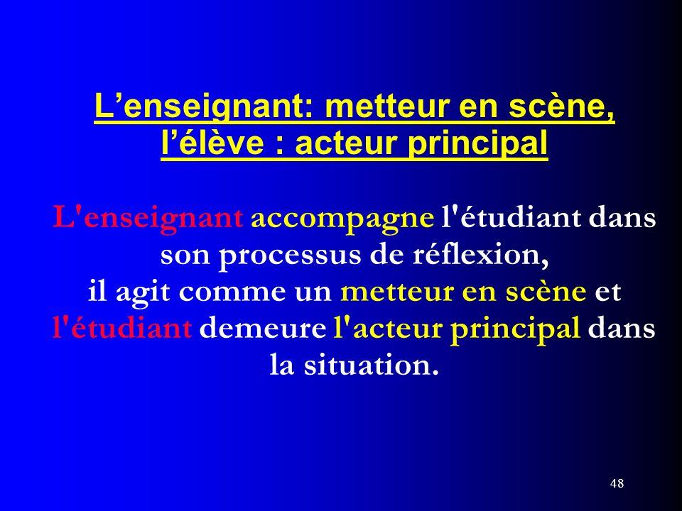 L'enseignant: metteur en scène, l'élève : acteur principal L enseignant accompagne l étudiant dans son processus de réflexion, il agit comme un metteur en scène et l étudiant demeure l acteur principal dans la situation.