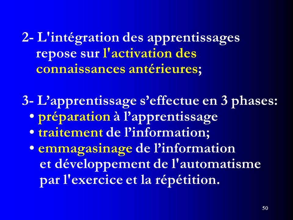 2- L intégration des apprentissages. repose sur l activation des