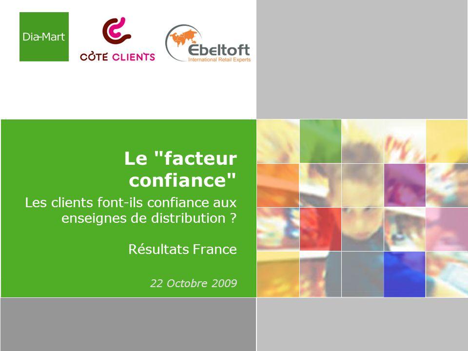 Le facteur confiance Les clients font-ils confiance aux enseignes de distribution Résultats France.