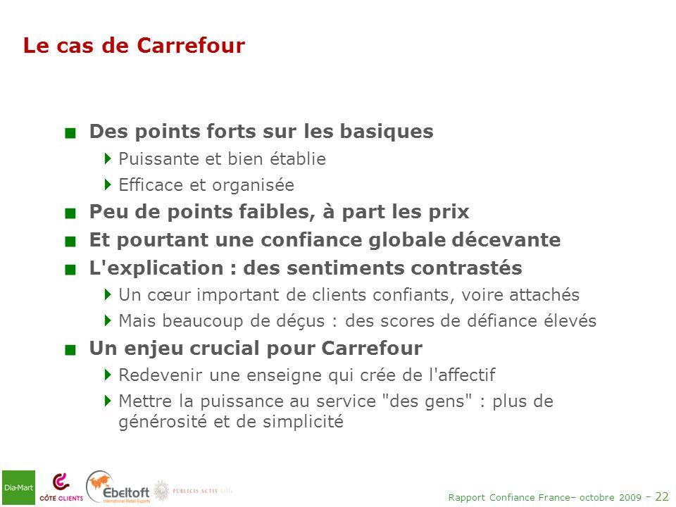 Le cas de Carrefour Des points forts sur les basiques