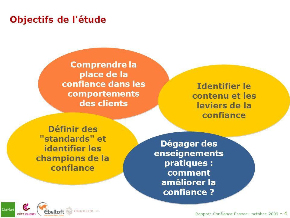 Objectifs de l étude Comprendre la place de la confiance dans les comportements des clients. Identifier le contenu et les leviers de la confiance.