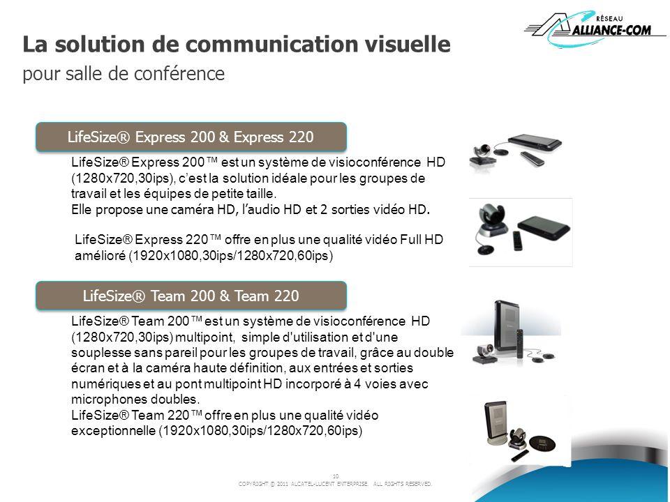 La solution de communication visuelle pour salle de conférence