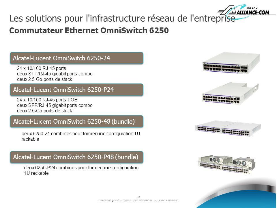 Les solutions pour l infrastructure réseau de l entreprise Commutateur Ethernet OmniSwitch 6250