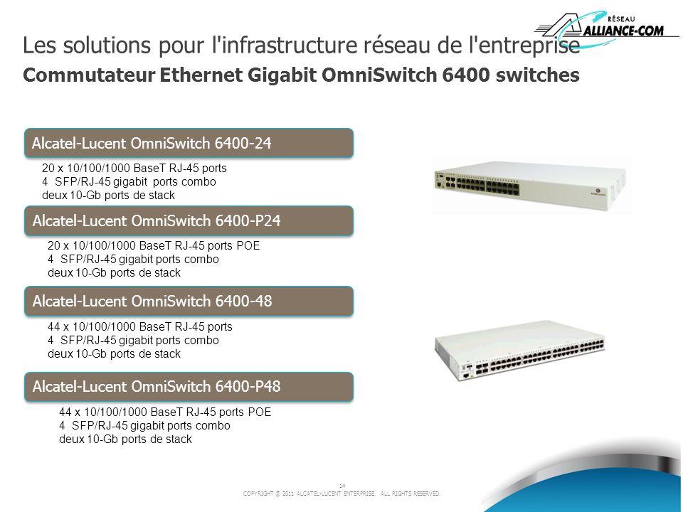Les solutions pour l infrastructure réseau de l entreprise Commutateur Ethernet Gigabit OmniSwitch 6400 switches