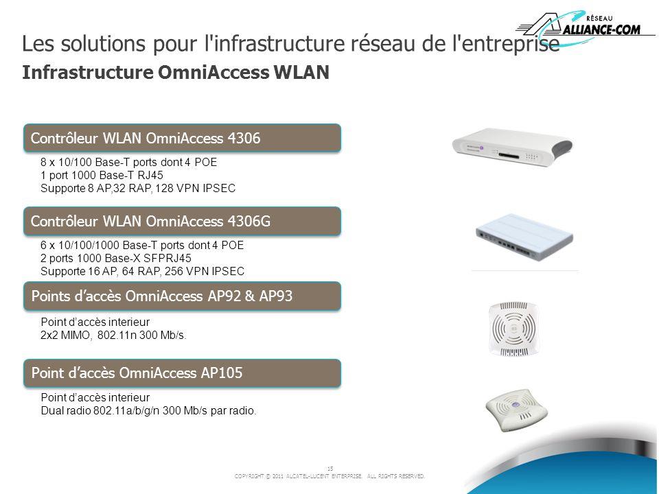 Les solutions pour l infrastructure réseau de l entreprise Infrastructure OmniAccess WLAN