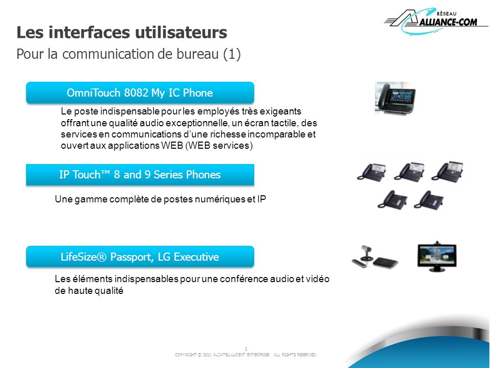 Les interfaces utilisateurs Pour la communication de bureau (1)