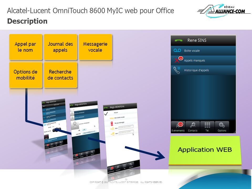 Alcatel-Lucent OmniTouch 8600 MyIC web pour Office Description