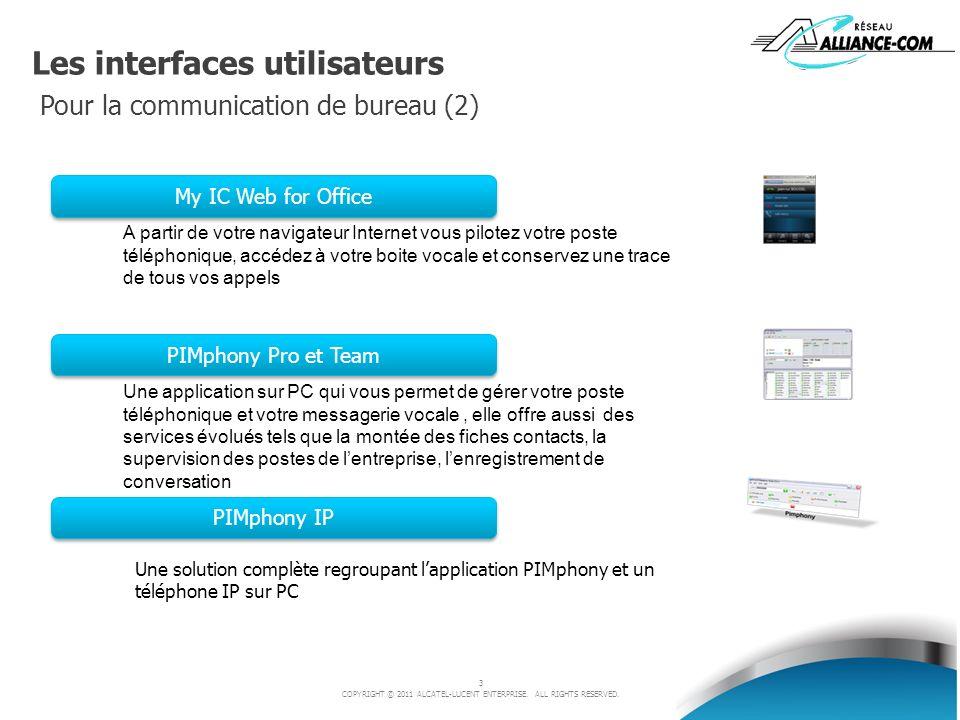 Les interfaces utilisateurs Pour la communication de bureau (2)
