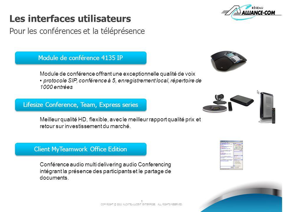 Les interfaces utilisateurs Pour les conférences et la téléprésence