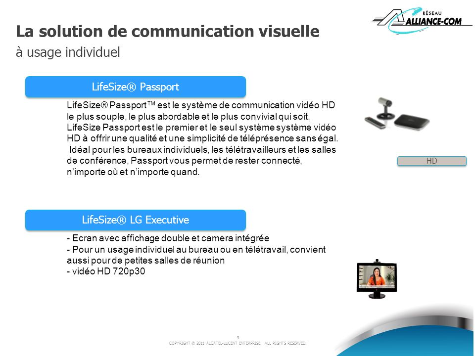 La solution de communication visuelle à usage individuel