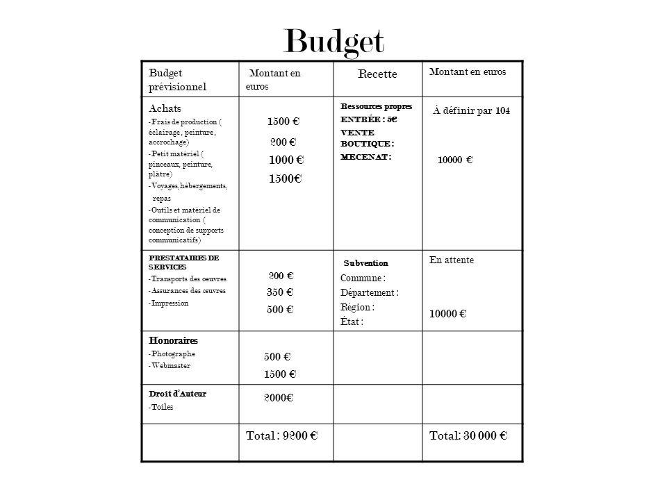 Budget 1500 € À définir par 104 2000€ Recette 1000 € 1500€ Subvention