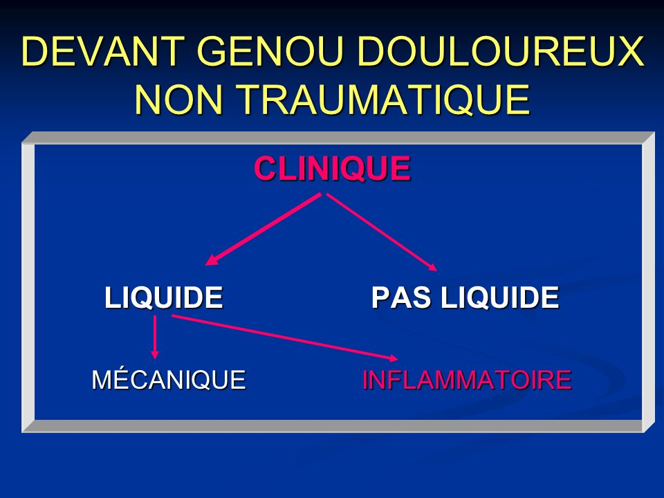 pathologie non traumatique du genou ppt video online t l charger. Black Bedroom Furniture Sets. Home Design Ideas
