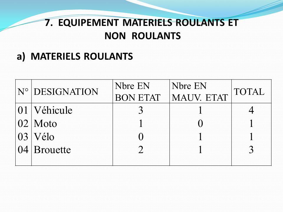7. EQUIPEMENT MATERIELS ROULANTS ET NON ROULANTS