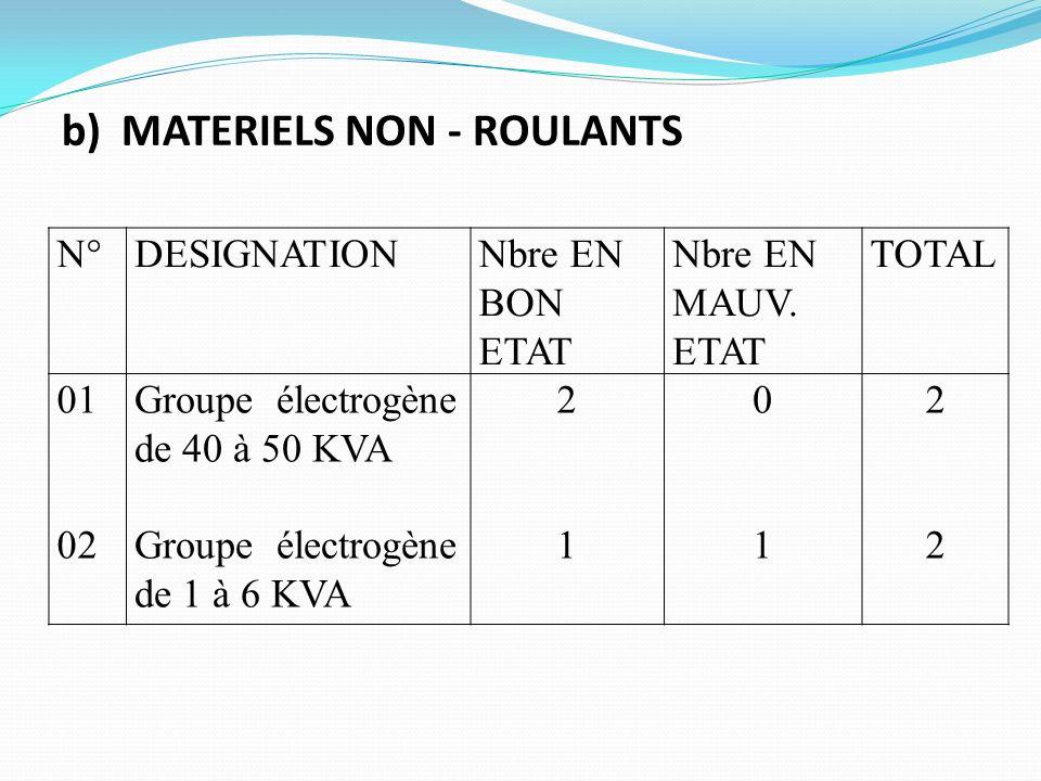 b) MATERIELS NON - ROULANTS