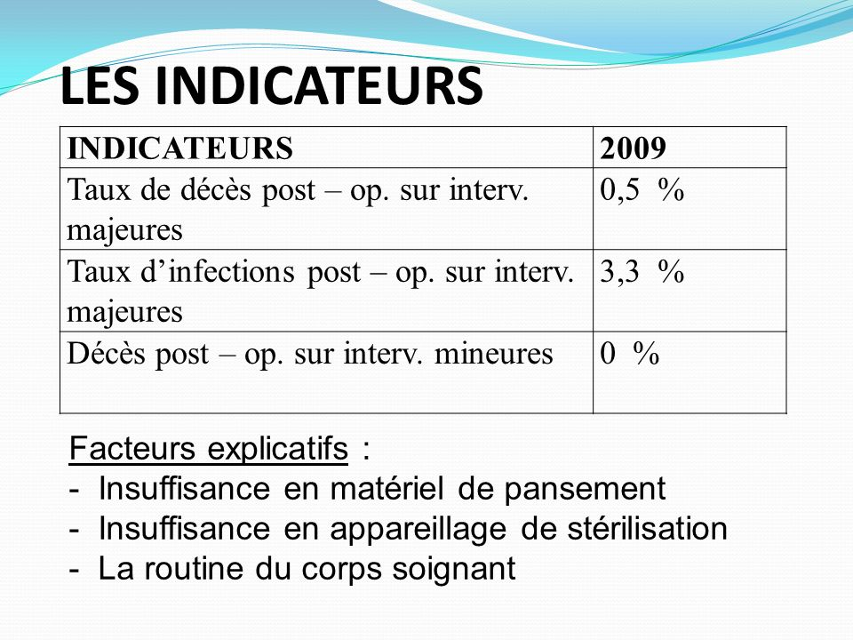 LES INDICATEURS INDICATEURS 2009