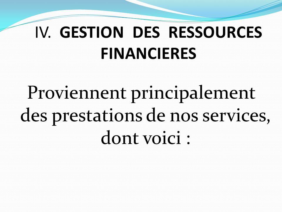 IV. GESTION DES RESSOURCES FINANCIERES