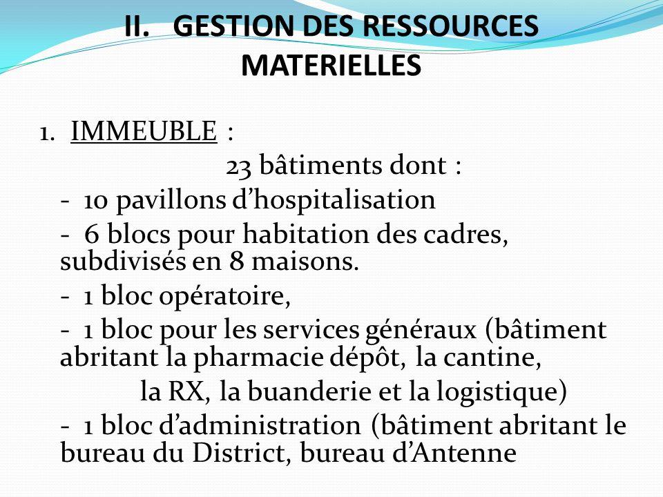 II. GESTION DES RESSOURCES MATERIELLES
