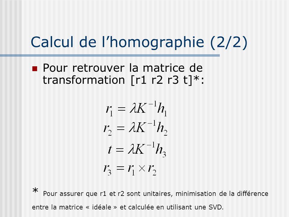 Calcul de l'homographie (2/2)