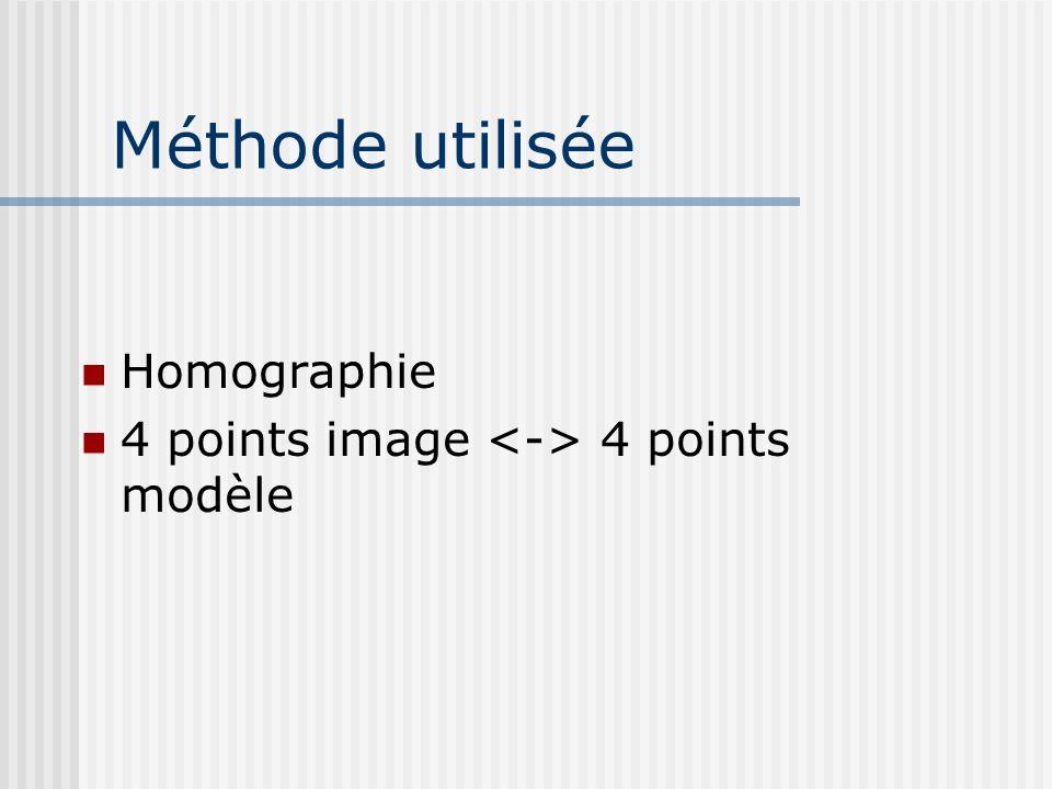 Méthode utilisée Homographie 4 points image <-> 4 points modèle