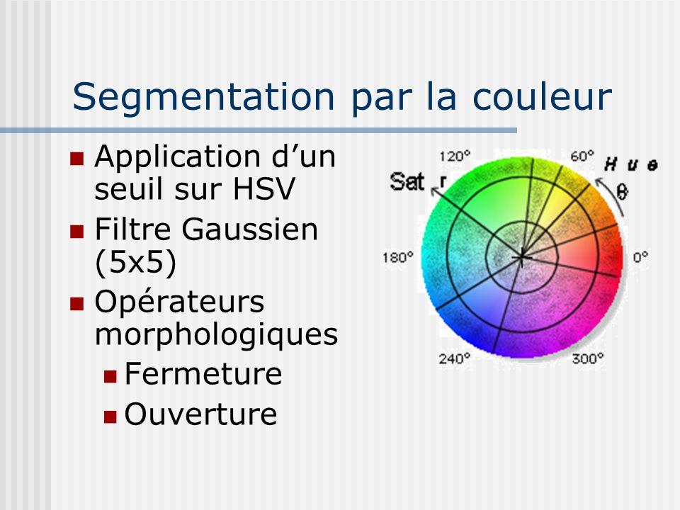 Segmentation par la couleur