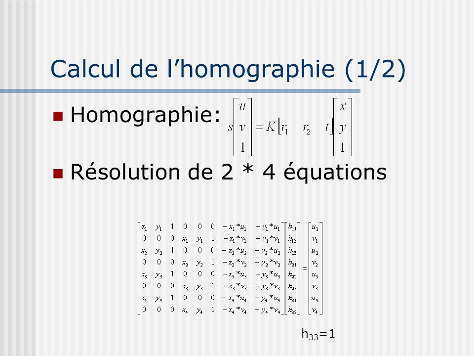 Calcul de l'homographie (1/2)