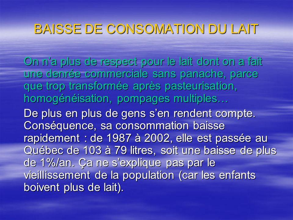 BAISSE DE CONSOMATION DU LAIT