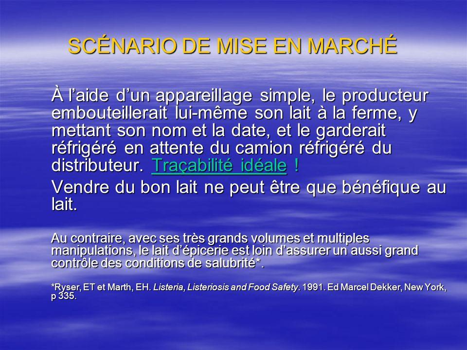 SCÉNARIO DE MISE EN MARCHÉ