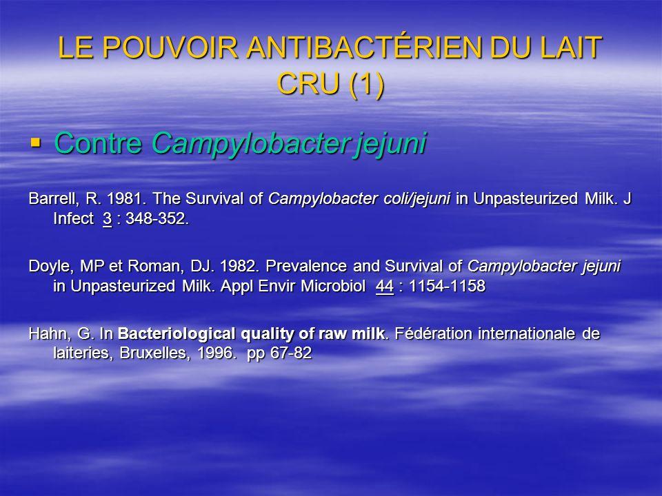 LE POUVOIR ANTIBACTÉRIEN DU LAIT CRU (1)