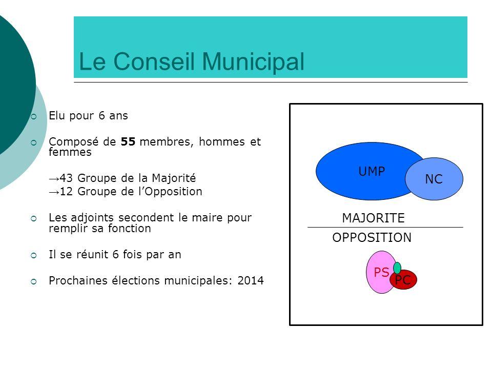 Le Conseil Municipal UMP NC MAJORITE OPPOSITION PS PC Elu pour 6 ans