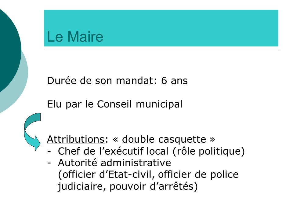 Le Maire Durée de son mandat: 6 ans Elu par le Conseil municipal