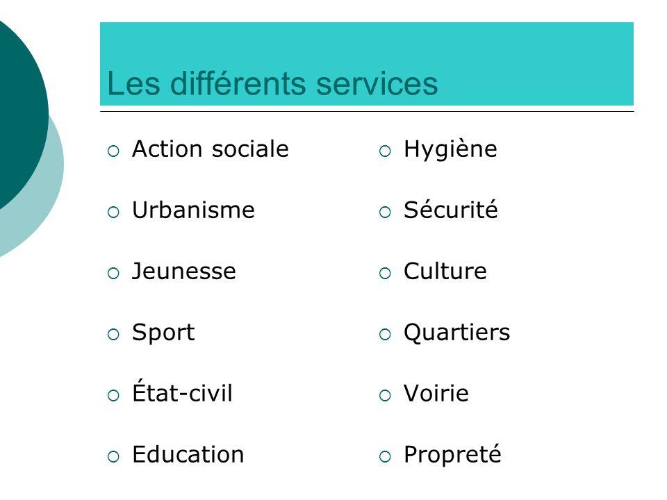 Les différents services
