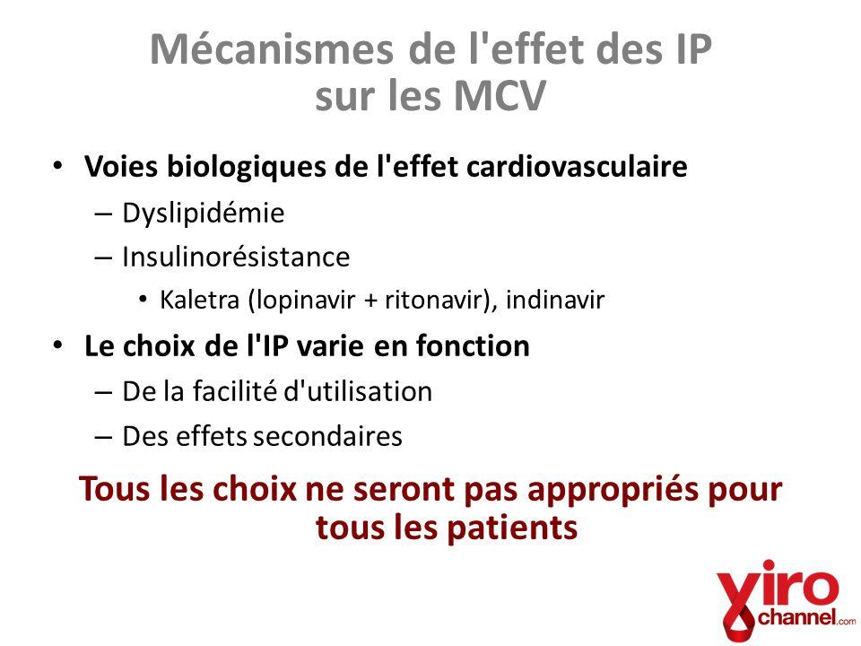 Mécanismes de l effet des IP sur les MCV