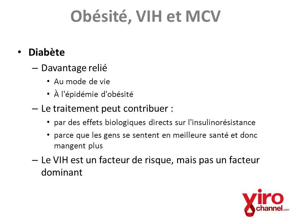 Obésité, VIH et MCV Diabète Davantage relié