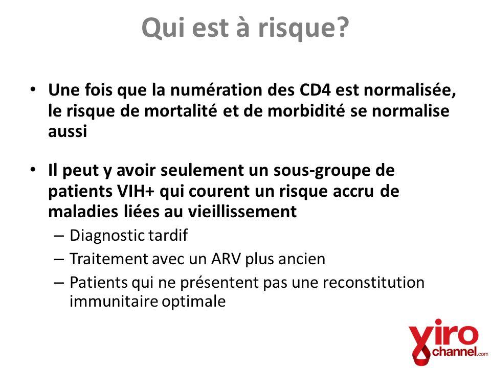 Qui est à risque Une fois que la numération des CD4 est normalisée, le risque de mortalité et de morbidité se normalise aussi.