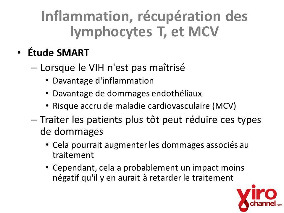 Inflammation, récupération des lymphocytes T, et MCV