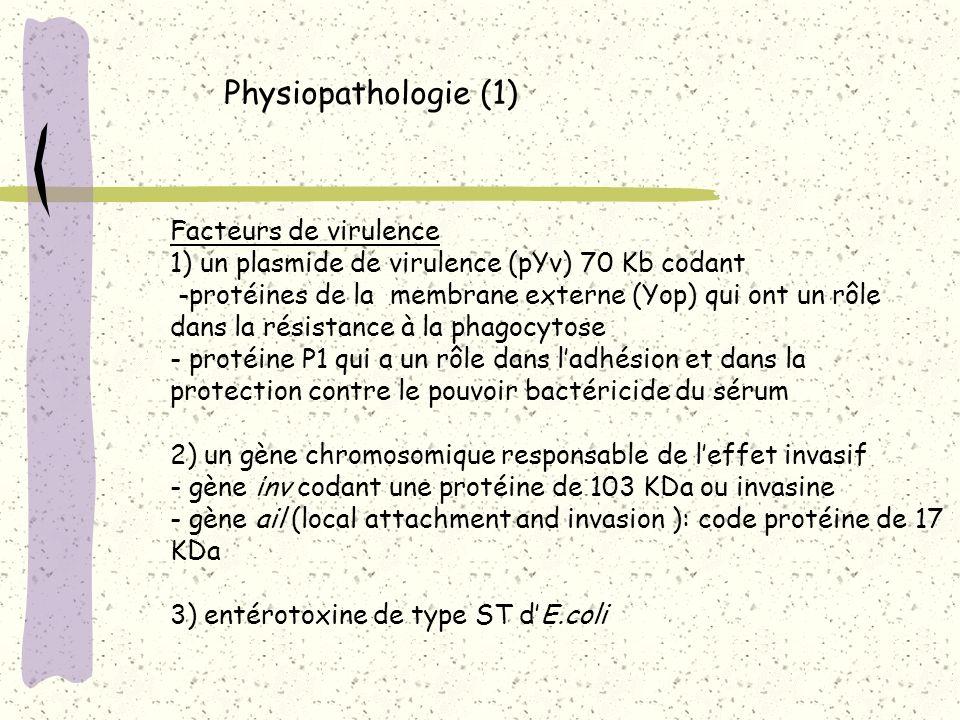 Physiopathologie (1) Facteurs de virulence