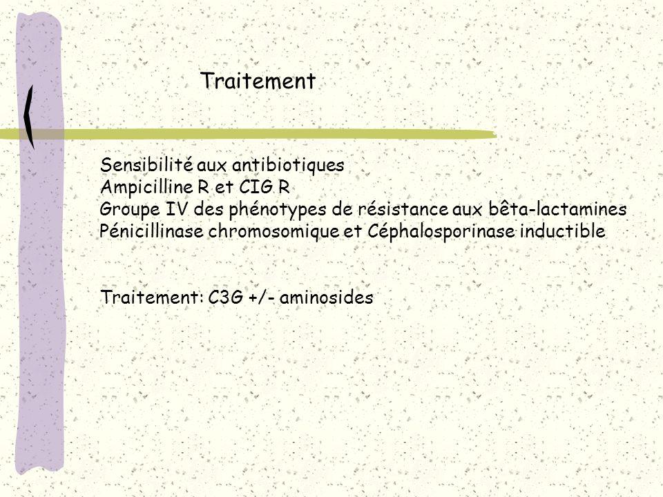 Traitement Sensibilité aux antibiotiques Ampicilline R et CIG R