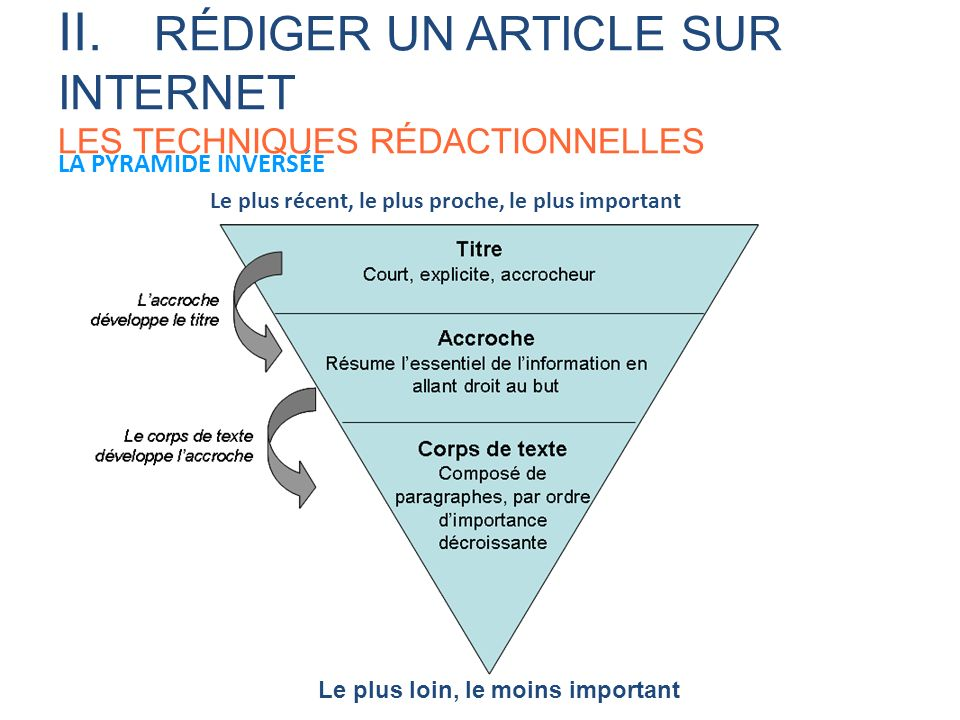 II. RÉDIGER UN ARTICLE SUR INTERNET LES TECHNIQUES RÉDACTIONNELLES