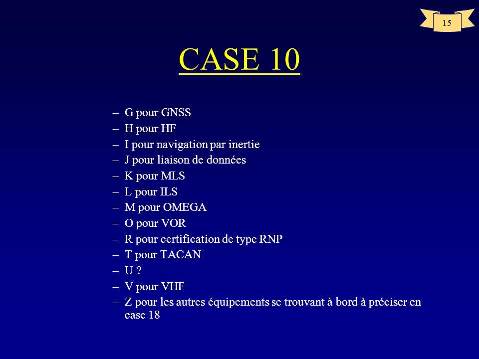 CASE 10 G pour GNSS H pour HF I pour navigation par inertie