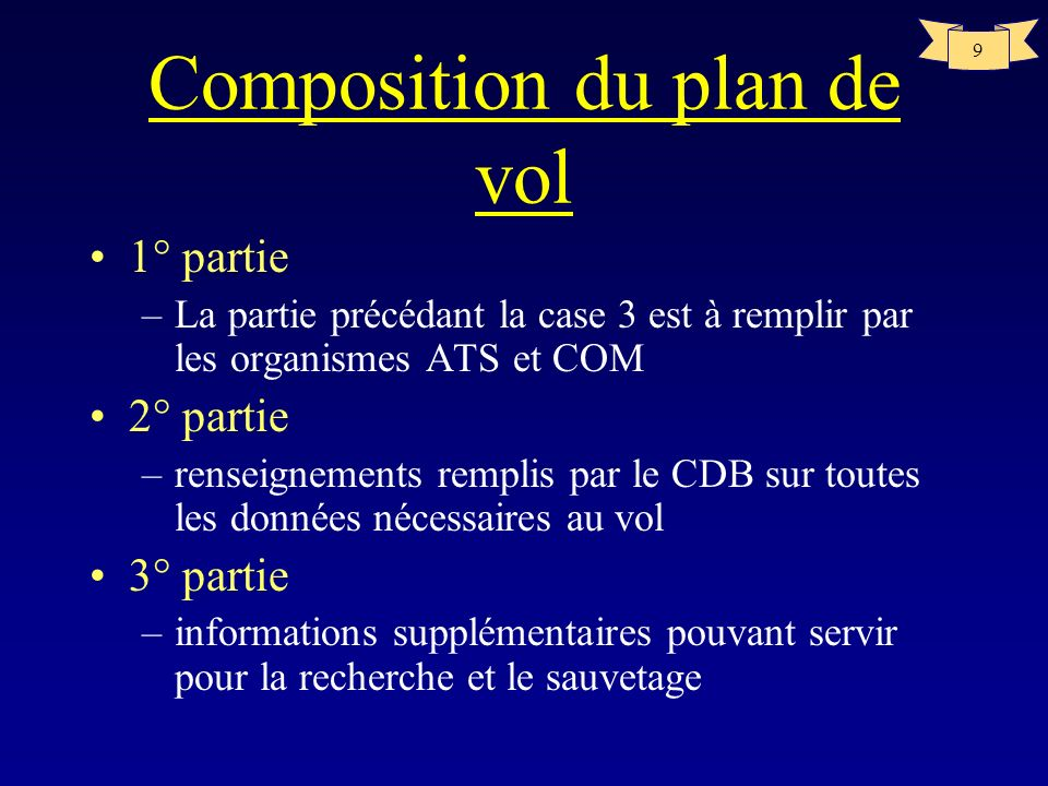 Composition du plan de vol