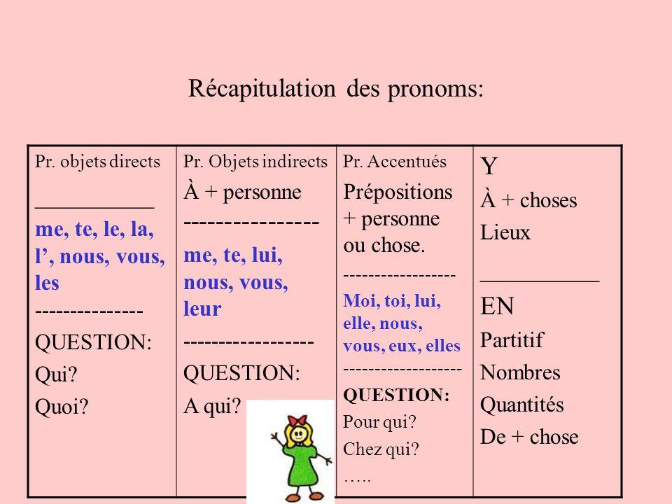 Récapitulation des pronoms: