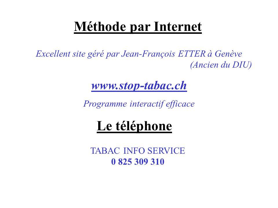 Méthode par Internet Le téléphone
